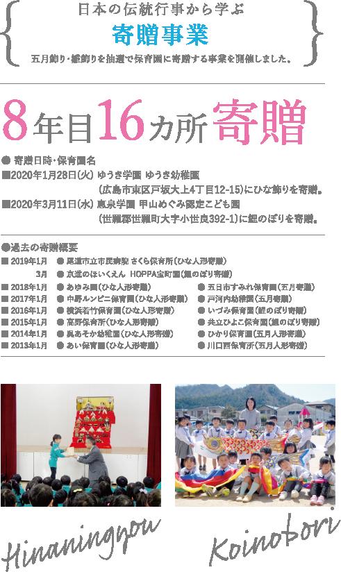 写真:人物 日本の伝統行事から学ぶ 寄贈事業 雛飾り・五月飾りを抽選で保育園に寄贈する事業を開催しました。 8年目16カ所寄贈                         ◉ 寄贈日時・保育園名                          ■ 2020年1月28日(火) ゆうき学園 ゆうき幼稚園(広島市東区戸坂大上4丁目12-15)にひな飾りを寄贈。                         ■ 2020年3月11日(水) 恵泉学園 甲山めぐみ認定こども園 (世羅郡世羅町大字小世良392-1)に鯉のぼりを寄贈。                         ■ 2019年1月28日(月) 尾道市立市民病院 さくら保育所(尾道市新高山3-1170-177)にひな飾りを寄贈。                         ■ 2019年3月 4 日(月) 京進のほいくえん  HOPPA宝町園(広島市中区宝町8-8-101)に鯉のぼりを寄贈。                         ◉過去の寄贈概要                         ■ 2018年1月    ● あゆみ園(五月人形寄贈)● 五日市すみれ保育園(五月寄贈)                         ■ 2017年1月    ● 中野ルンビニ保育園(五月人形寄贈)● 戸河内幼稚園(五月寄贈)                         ■ 2016年1月    ● 横浜若竹保育園(五月人形寄贈)● いづみ保育園(鯉のぼり寄贈)                         ■ 2015年1月    ● 高野保育所(五月人形寄贈)● 共立ひよこ保育園(鯉のぼり寄贈)                         ■ 2014年1月    ● 呉あそか幼稚園(五月人形寄贈)● ひかり保育園(五月人形寄贈)                         ■ 2013年1月    ● あい保育園(五月人形寄贈)● 川口西保育所(五月人形寄贈)