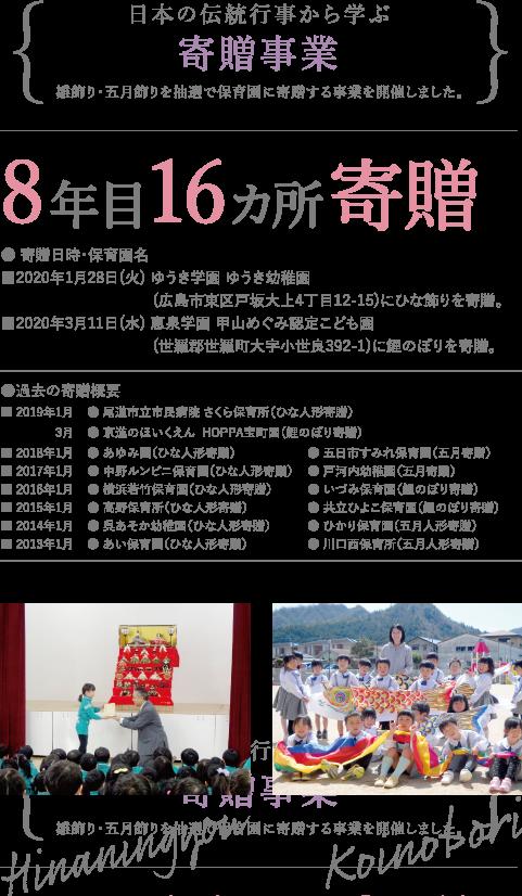 写真:人物 日本の伝統行事から学ぶ 寄贈事業 雛飾り・五月飾りを抽選で保育園に寄贈する事業を開催しました。 7年目14カ所寄贈                         ◉ 寄贈日時・保育園名                         ■ 2019年1月28日(月) 尾道市立市民病院 さくら保育所(尾道市新高山3-1170-177)にひな飾りを寄贈。                         ■ 2019年3月 4 日(月) 京進のほいくえん  HOPPA宝町園(広島市中区宝町8-8-101)に鯉のぼりを寄贈。                         ◉過去の寄贈概要                         ■ 2018年1月    ● あゆみ園(ひな人形寄贈)● 五日市すみれ保育園(五月寄贈)                         ■ 2017年1月    ● 中野ルンビニ保育園(ひな人形寄贈)● 戸河内幼稚園(五月寄贈)                         ■ 2016年1月    ● 横浜若竹保育園(ひな人形寄贈)● いづみ保育園(鯉のぼり寄贈)                         ■ 2015年1月    ● 高野保育所(ひな人形寄贈)● 共立ひよこ保育園(鯉のぼり寄贈)                         ■ 2014年1月    ● 呉あそか幼稚園(ひな人形寄贈)● ひかり保育園(五月人形寄贈)                         ■ 2013年1月    ● あい保育園(ひな人形寄贈)● 川口西保育所(五月人形寄贈)